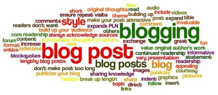 Blogging-WordCloud